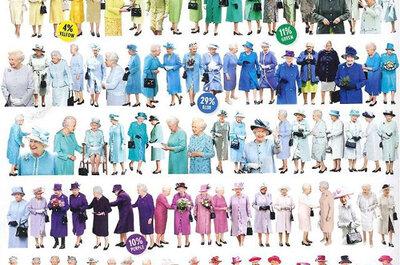 Abiti Colori Pantone per le invitate: impazza lo stile di Queen Elizabeth!