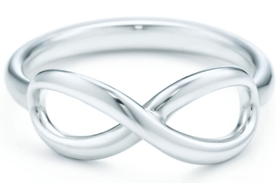 ¿Por qué es importante el anillo de promesa?