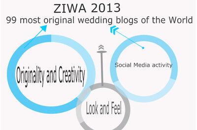 The world's 99 most original wedding blogs