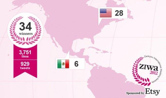 Ganadores ZIWA 2012 de América del Norte
