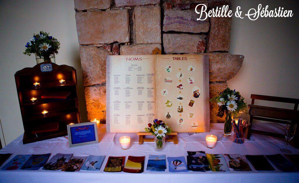 Plan de table : les contes enfantins