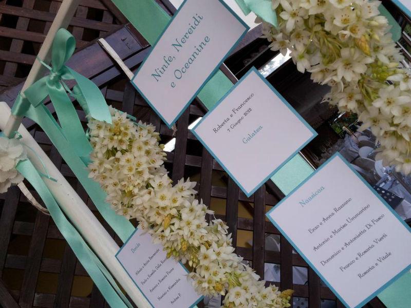 Tableau - Table plan - Fiori - Nastri  - Tiffany - Dettagli  - Matrimonio