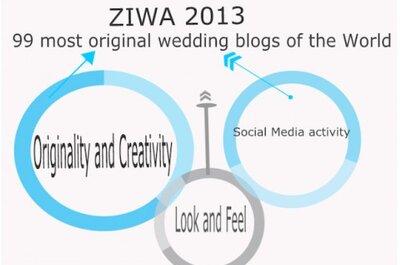 Los 99 blogs de boda más originales del mundo: ganadores Ziwa 2013