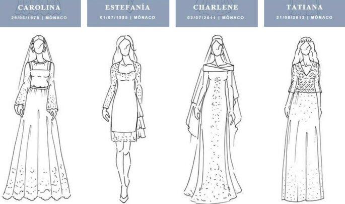 Vestidos de novias del Principado de Mónaco. Infografías Zalando