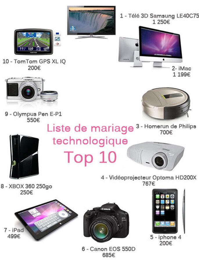 Top 10 de la liste de mariage technologique
