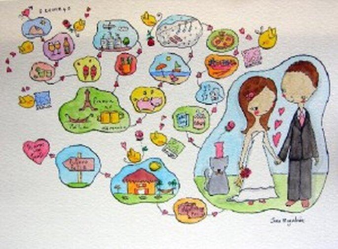 Convites de Casamento Originais - www.revistacasamento.com.br