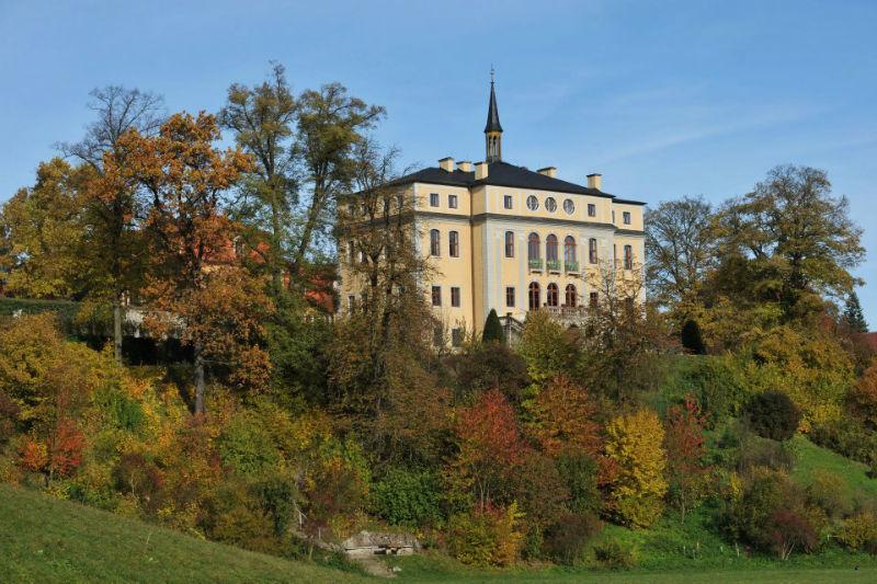 Beispiel: Ansicht, Foto: Schloss Ettersburg.