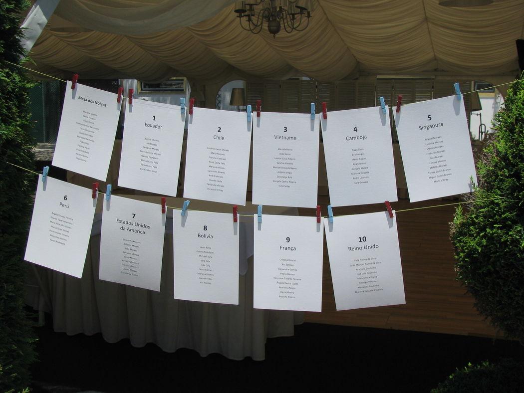 Lista da mesas