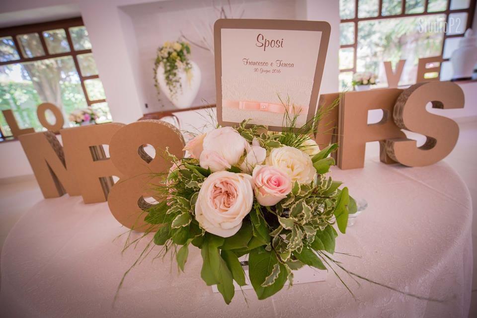 Cristina Cucci Wedding & Event Planner