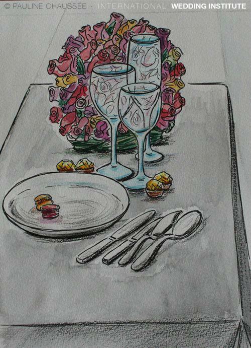Beispiel: Entwicklung eines Hochzeitskonzeptes, Foto: International Wedding Institute.